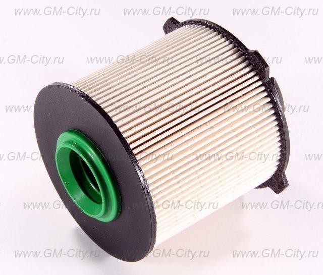 Купить топливный фильтр в Киеве по лучшей цене   компания.
